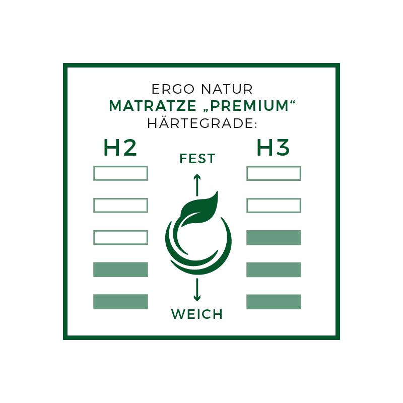 Naturlatexmatratze mit einem 100% Naturkautschukkern  in der Höhe von 14cm Gesamthöhe