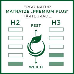 Härtgedrad H2 und H3 by Ergonatur