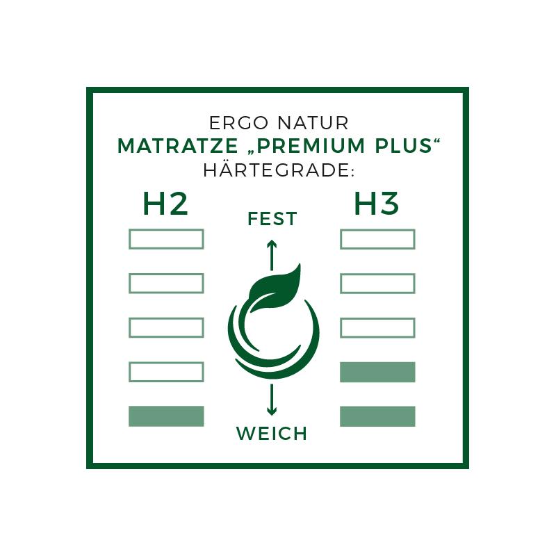 Naturlatexmatratze von Ergonatur ,,Premium Plus'' 100% Naturkautschukkern