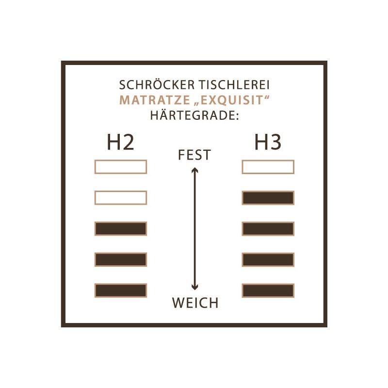 Die Naturlatexmatratze mit Rosshaar ist 18cm hoch und aus einem 5 Zonen Naturlatex by www.das-zirbenbett.kaufen