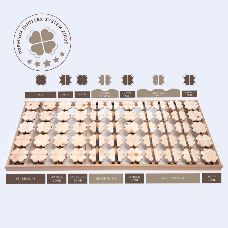 Am Bild der Tellerrost Zirbe von Ergonatur mit Motorhochstellung.  Das Bettsystem aus Zirbe mit Duoflex Tellersystem